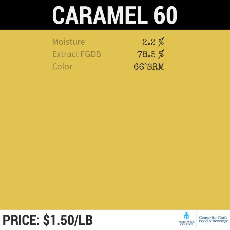 caramel60