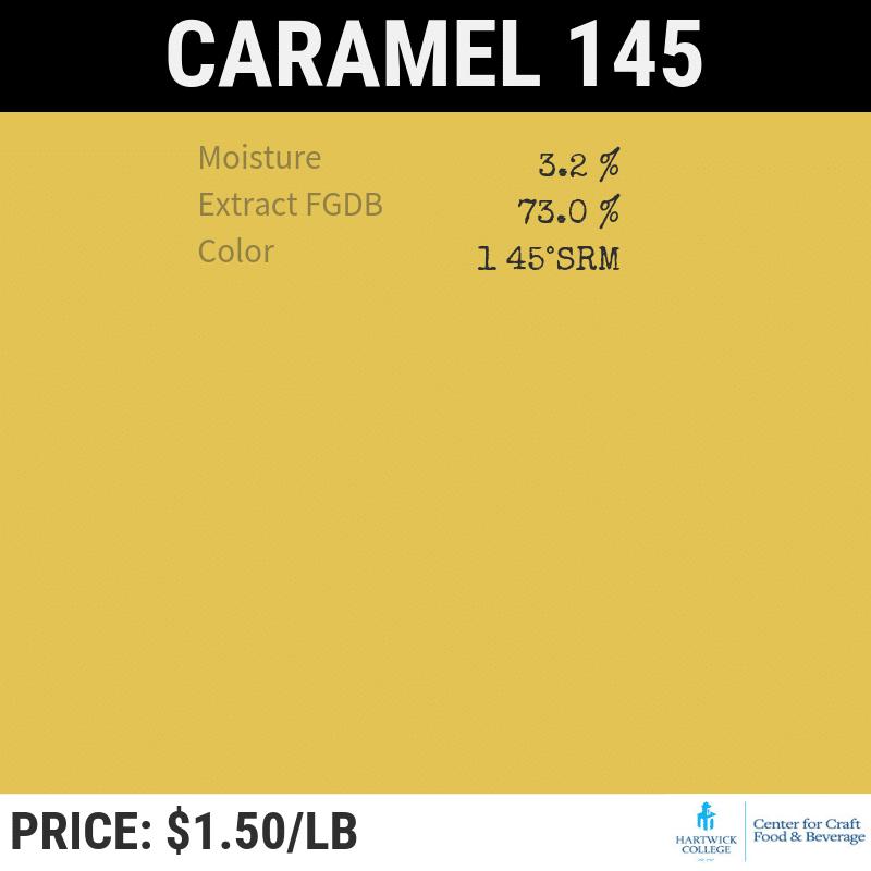 caramel 145