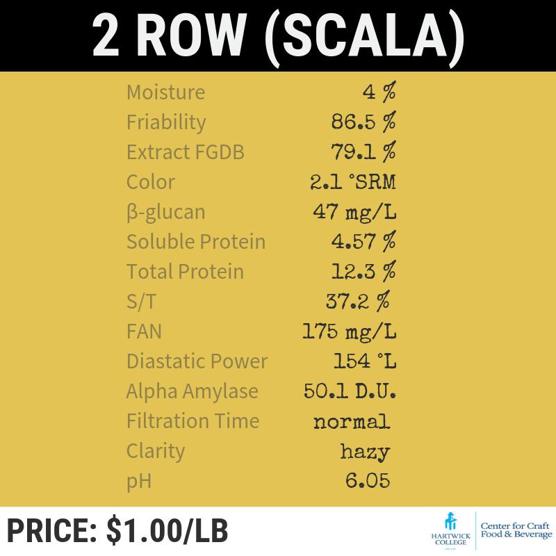 scala5