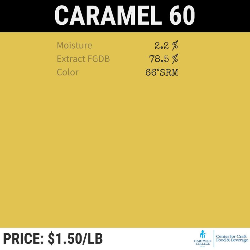 caramel 60